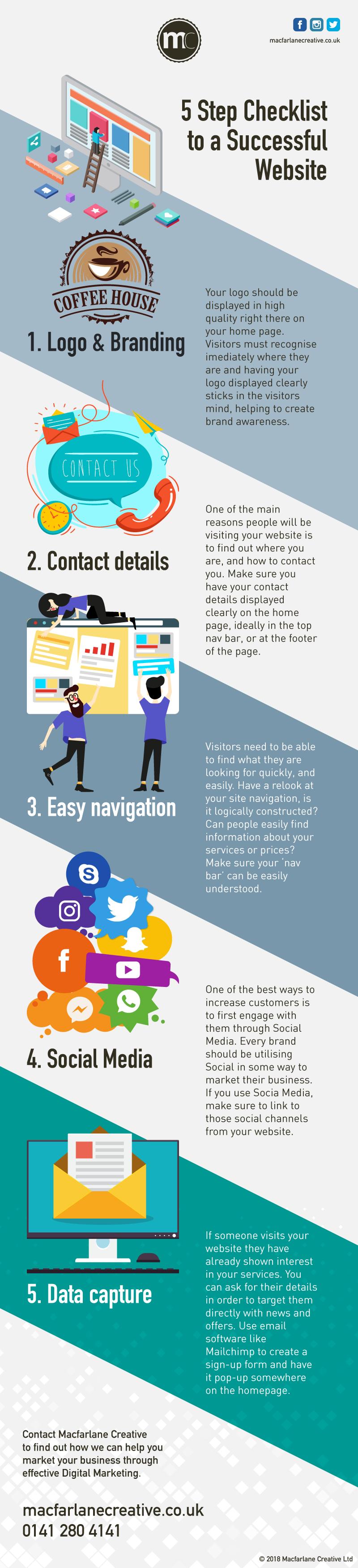 Website-infographic-mac